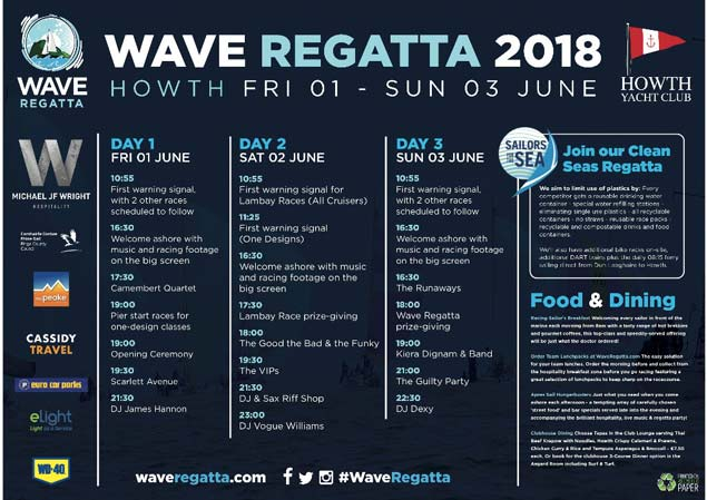 Wave programme howth