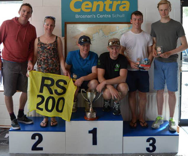 RS200 Prizegiving