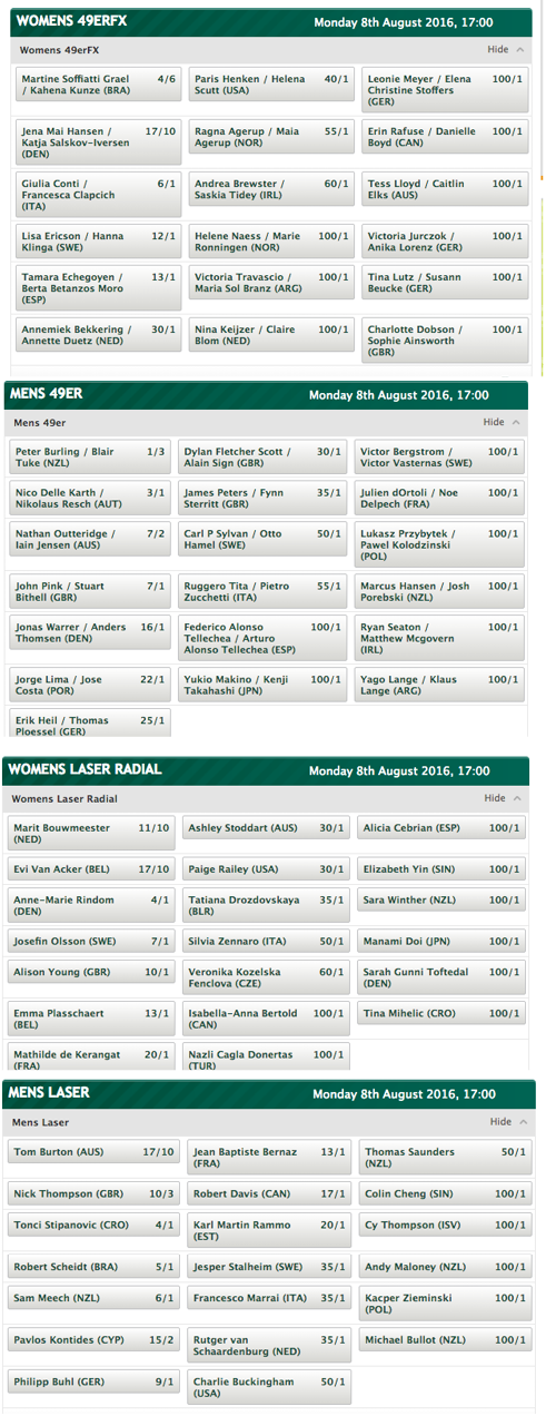 paddy power Olympic odds