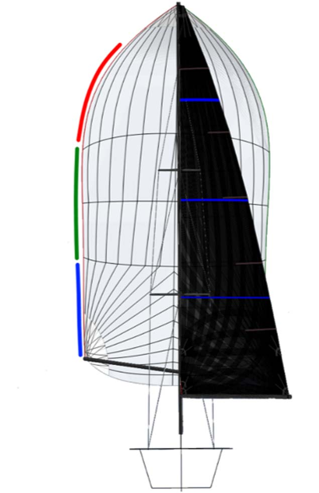 spinnaker pole height