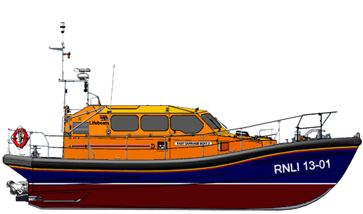 RNLI_Shannon_class_side_profile_credit_RNLI