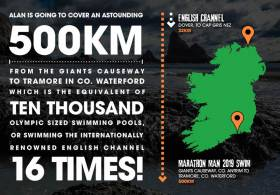 'Marathon Man' To Take On 500km Charity Swimming Challenge From Causeway Coast To Tramore