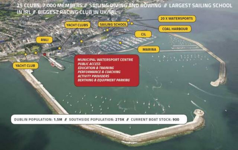 A screenshot from the successful National Waterport Campus application showing the scale of the project in the south Dublin town