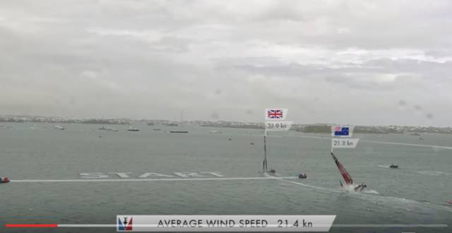 Team New Zealand boat capsizes in America's Cup challenger semi-final