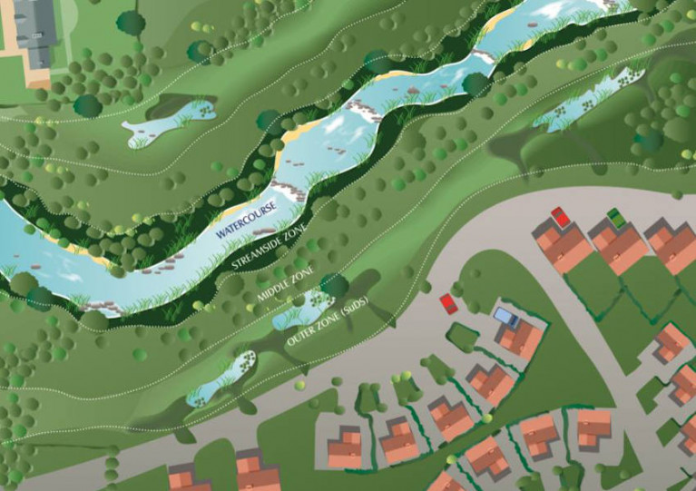 Inland Fisheries Ireland Updates 'Planning for Watercourses in the Urban Environment' Guidelines