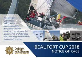 Beaufort Cup at Cork Week 2018 Notice of Race - Download here