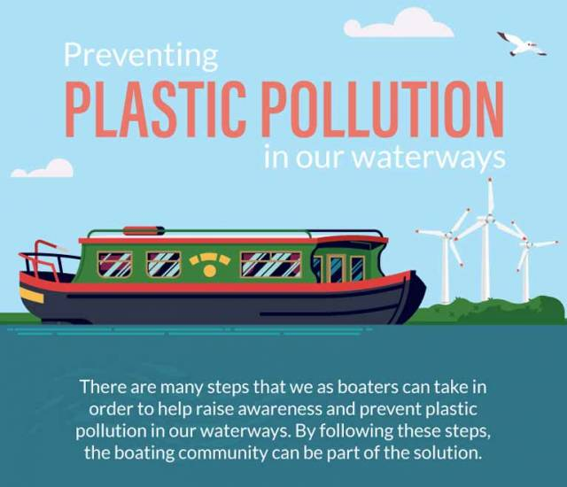Preventing Plastic Pollution on Waterways: Infographic