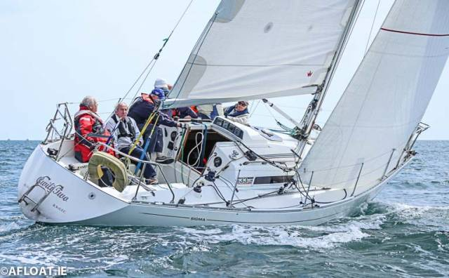 Volvo Dun Laoghaire Regatta Super Early Bird Draw Winners Get Refund on Entry Fee