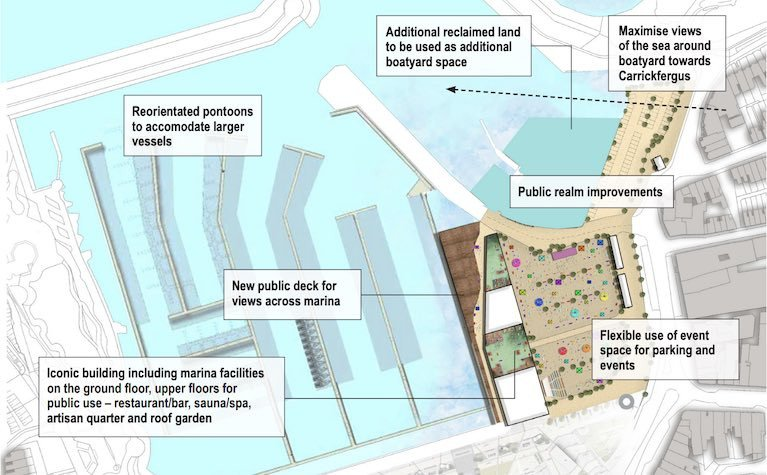 All Change in £40m Plan for Bangor Waterfront on Belfast Lough