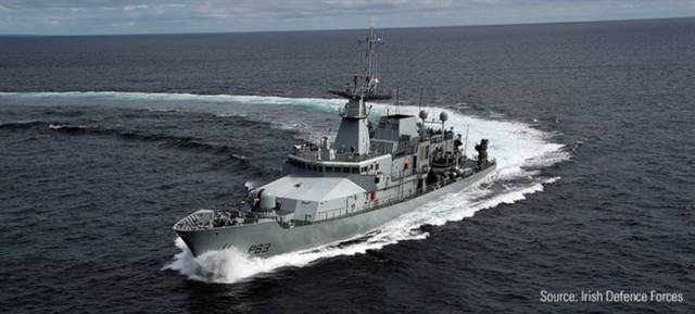 Irish Naval Service Patrol Vessel, the LE Samuel Beckett at London Arms Fair