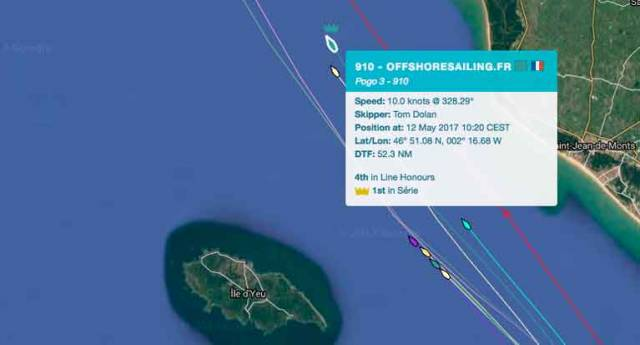 Ireland lead's Mini Classe – Tom Dolan is 52nm miles from the finish this morning. See race tracker below.